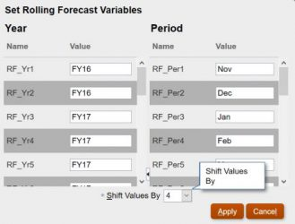 Actually Shift Rolling Forecast Variables