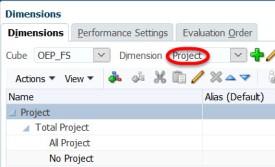 Financials - Project dim