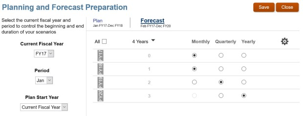 Planning and Forecast Prep - Forecast